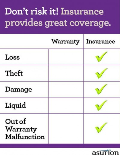 Cell Phone Insurance vs Warranty. What's the Difference?
