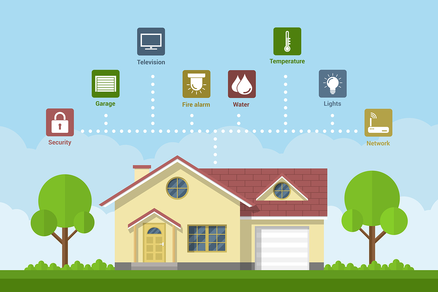 Get Smart About Smart Home Devices