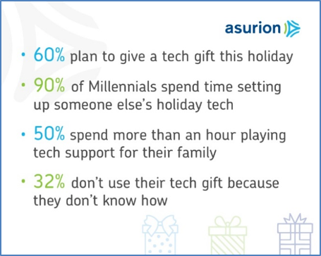 holiday tech advice