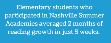 Elementary students who participated in Nashville Summer Academics averaged 2 months reading growth in just 5 weeks
