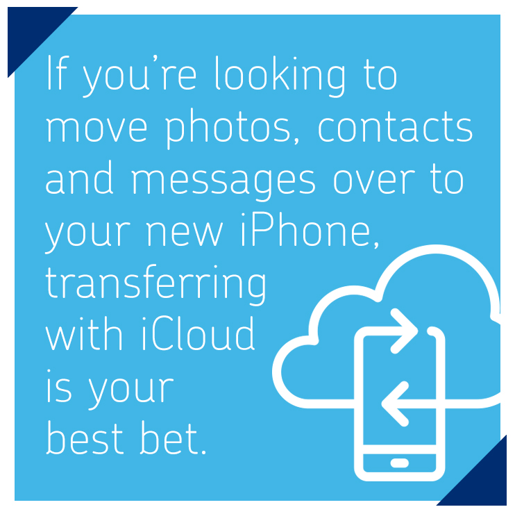 What is iCloud and how do I use it?