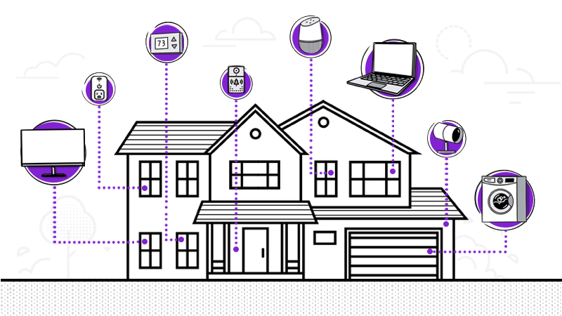 Wireless mesh networks: 4 things you need to know - Asurion